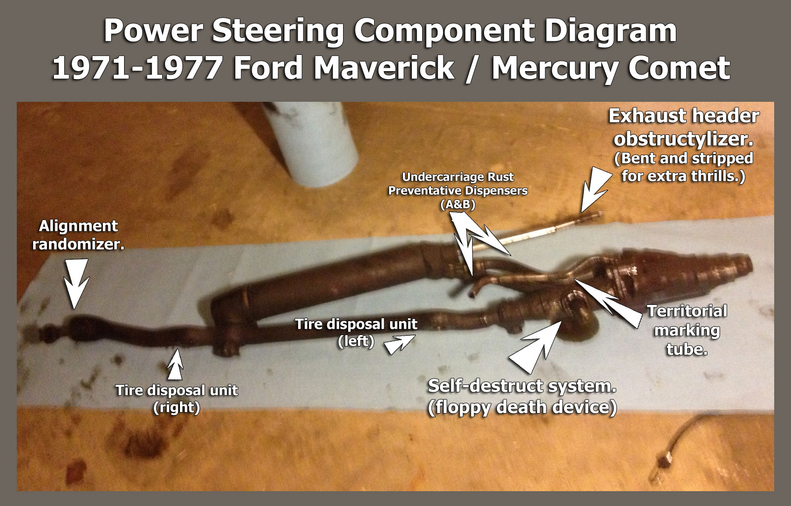 full?d=1365303787 power steering diagram maverick comet forums
